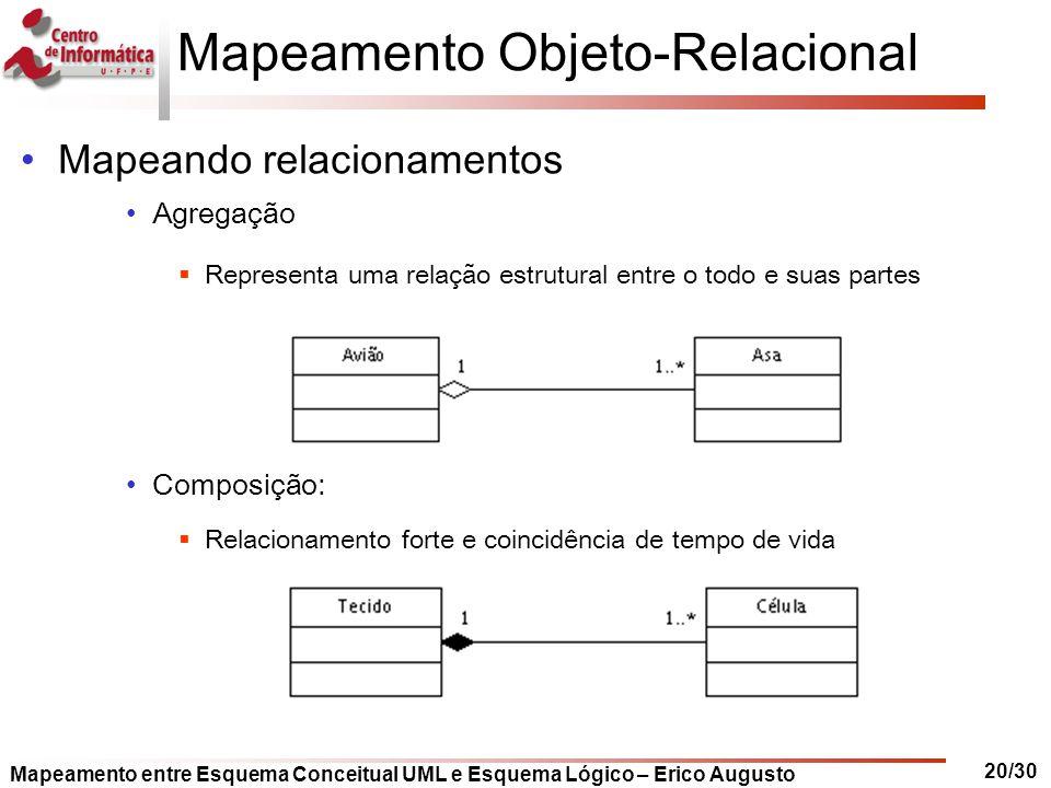 Mapeamento entre Esquema Conceitual UML e Esquema Lógico – Erico Augusto 20/30 Mapeamento Objeto-Relacional Mapeando relacionamentos Agregação  Repre