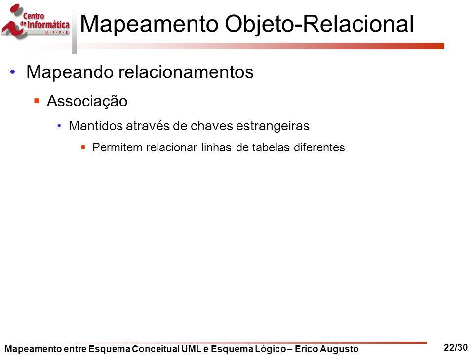 Mapeamento entre Esquema Conceitual UML e Esquema Lógico – Erico Augusto 22/30 Mapeamento Objeto-Relacional Mapeando relacionamentos  Associação Mant