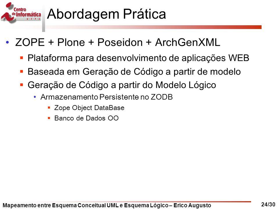 Mapeamento entre Esquema Conceitual UML e Esquema Lógico – Erico Augusto 24/30 Abordagem Prática ZOPE + Plone + Poseidon + ArchGenXML  Plataforma par