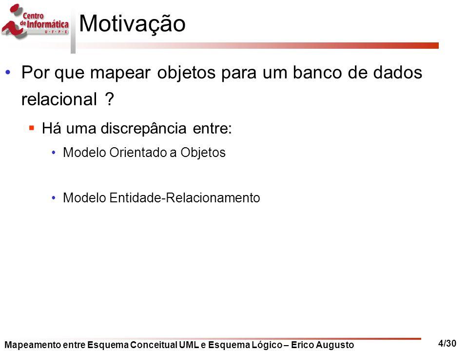 Mapeamento entre Esquema Conceitual UML e Esquema Lógico – Erico Augusto 4/30 Motivação Por que mapear objetos para um banco de dados relacional ?  H