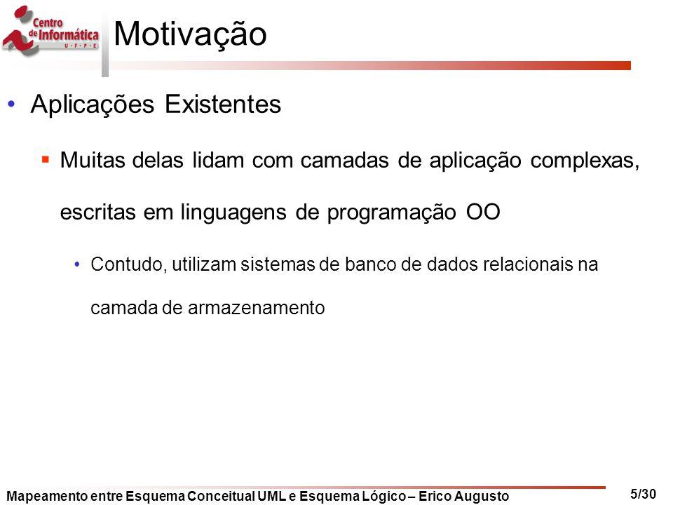 Mapeamento entre Esquema Conceitual UML e Esquema Lógico – Erico Augusto 5/30 Motivação Aplicações Existentes  Muitas delas lidam com camadas de apli