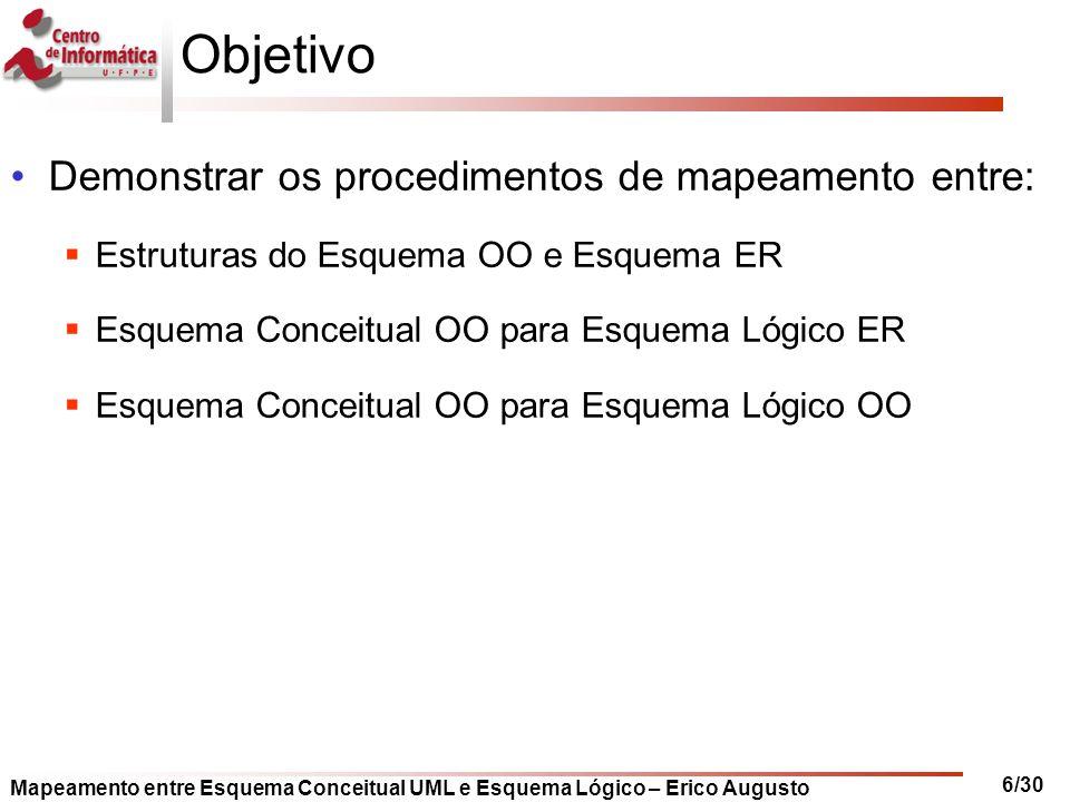 Mapeamento entre Esquema Conceitual UML e Esquema Lógico – Erico Augusto 27/30 Conclusões Contribuições  Exposição das diversas formas de mapeamento entre esquema conceitual e esquema lógico Conceitual[OO] -> Lógico[ER] Conceitual[OO] -> Lógico[OO] Considerações Finais  O processo de mapeamento pode ser automático Geração via ferramenta