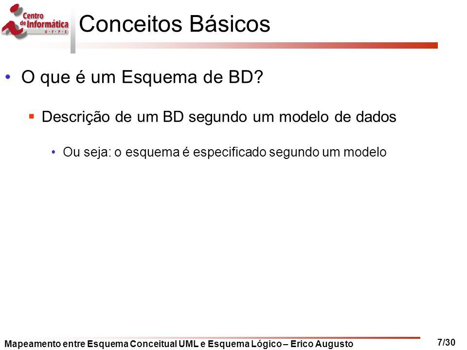 Mapeamento entre Esquema Conceitual UML e Esquema Lógico – Erico Augusto 7/30 Conceitos Básicos O que é um Esquema de BD?  Descrição de um BD segundo