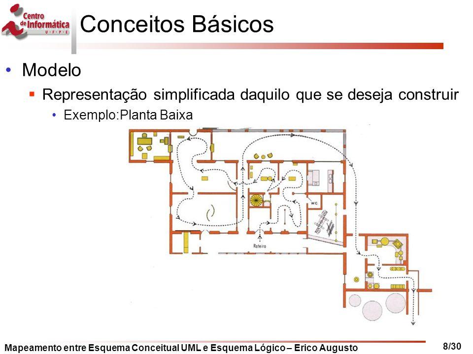Mapeamento entre Esquema Conceitual UML e Esquema Lógico – Erico Augusto 8/30 Conceitos Básicos Modelo  Representação simplificada daquilo que se des