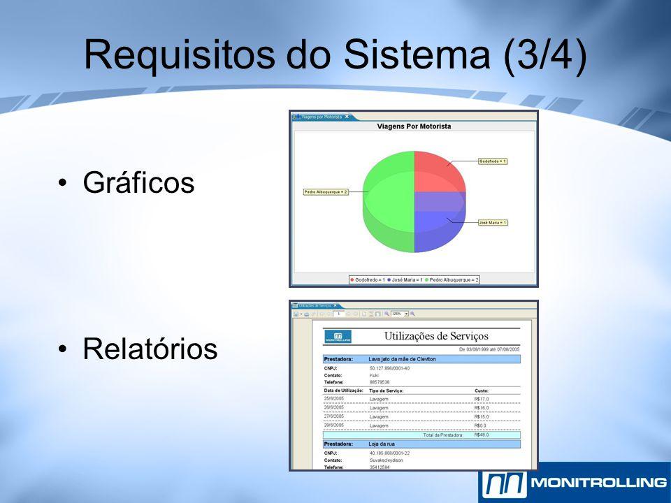 Requisitos do Sistema (3/4) Gráficos Relatórios