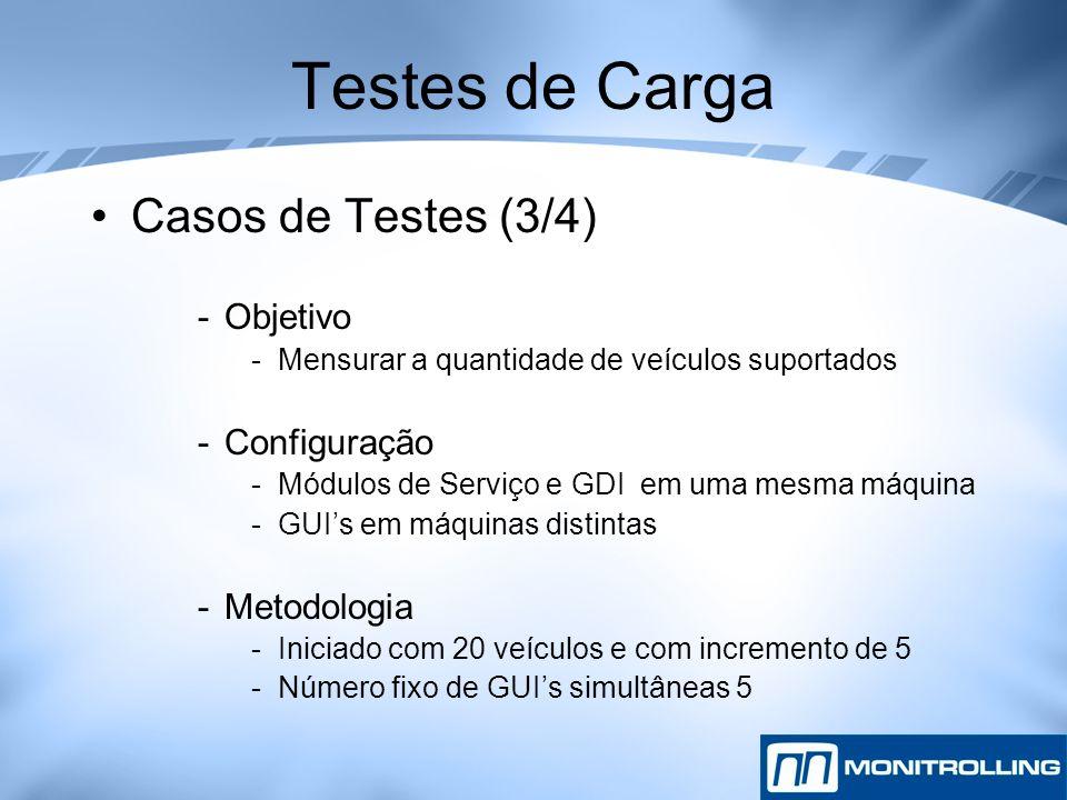Testes de Carga Casos de Testes (3/4) -Objetivo -Mensurar a quantidade de veículos suportados -Configuração -Módulos de Serviço e GDI em uma mesma máq