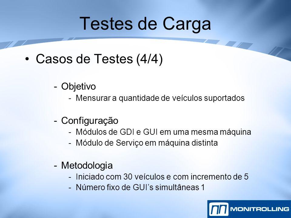 Testes de Carga Casos de Testes (4/4) -Objetivo -Mensurar a quantidade de veículos suportados -Configuração -Módulos de GDI e GUI em uma mesma máquina