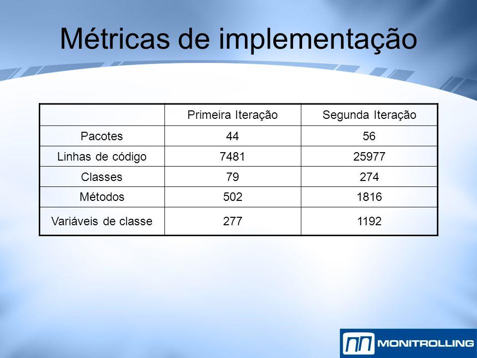 Métricas de implementação Primeira IteraçãoSegunda Iteração Pacotes4456 Linhas de código748125977 Classes79274 Métodos5021816 Variáveis de classe27711