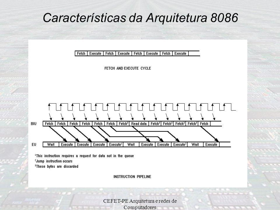 CEFET-PE Arquitetura e redes de Computadores Características da Arquitetura 8088