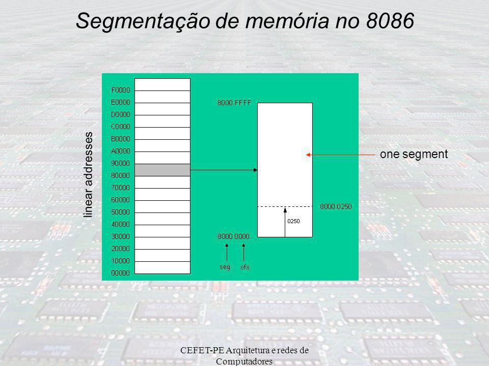 CEFET-PE Arquitetura e redes de Computadores Características da Arquitetura 8086