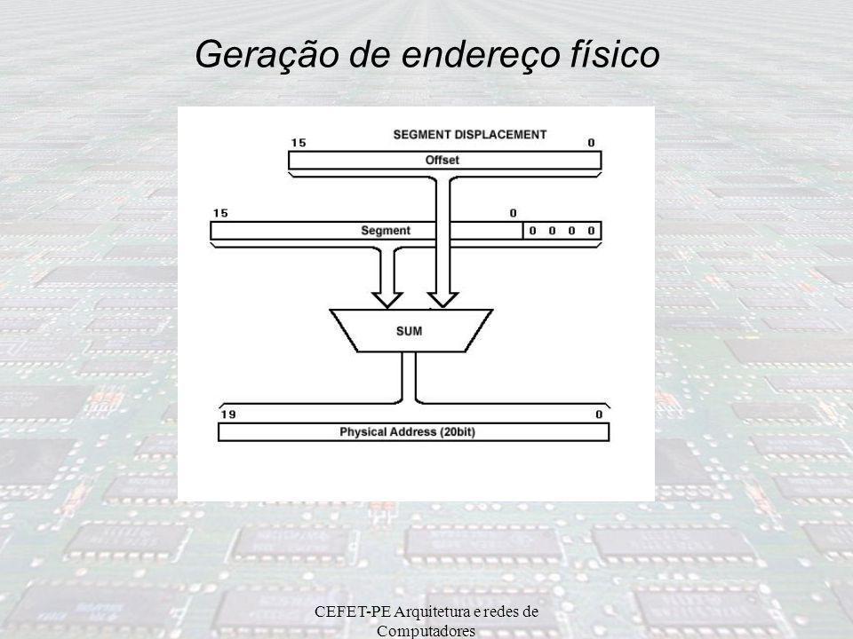 CEFET-PE Arquitetura e redes de Computadores Segmentação de memória no 8086 linear addresses one segment
