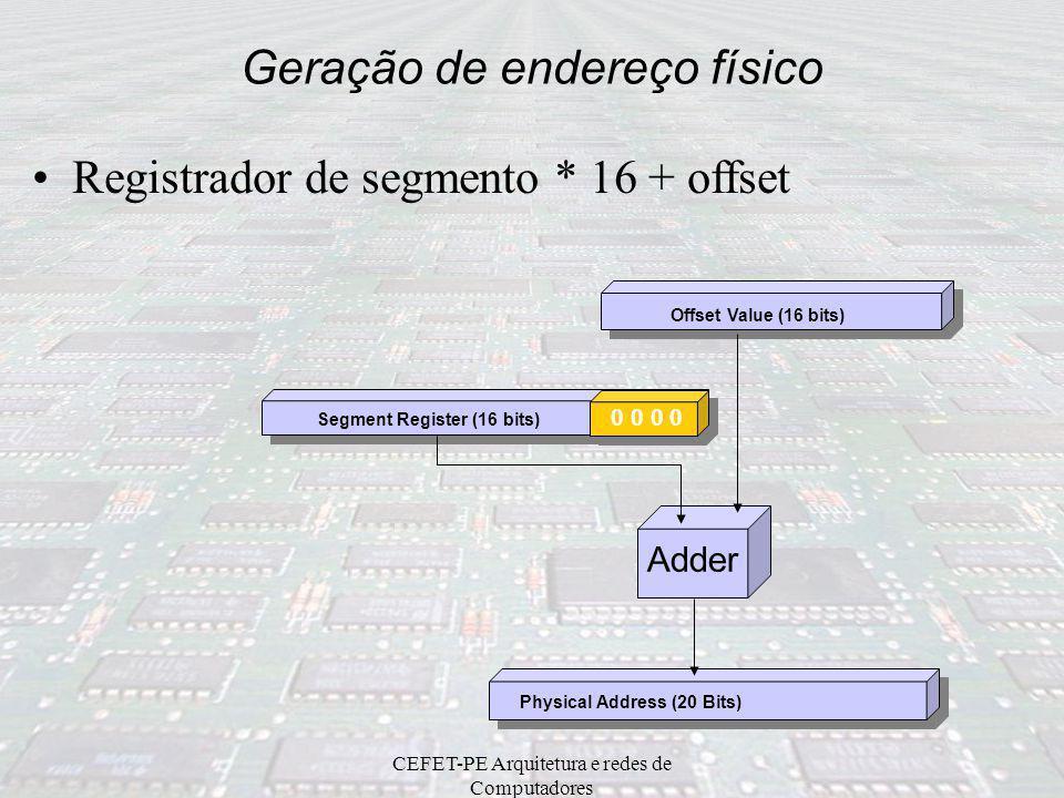 CEFET-PE Arquitetura e redes de Computadores Geração de endereço físico