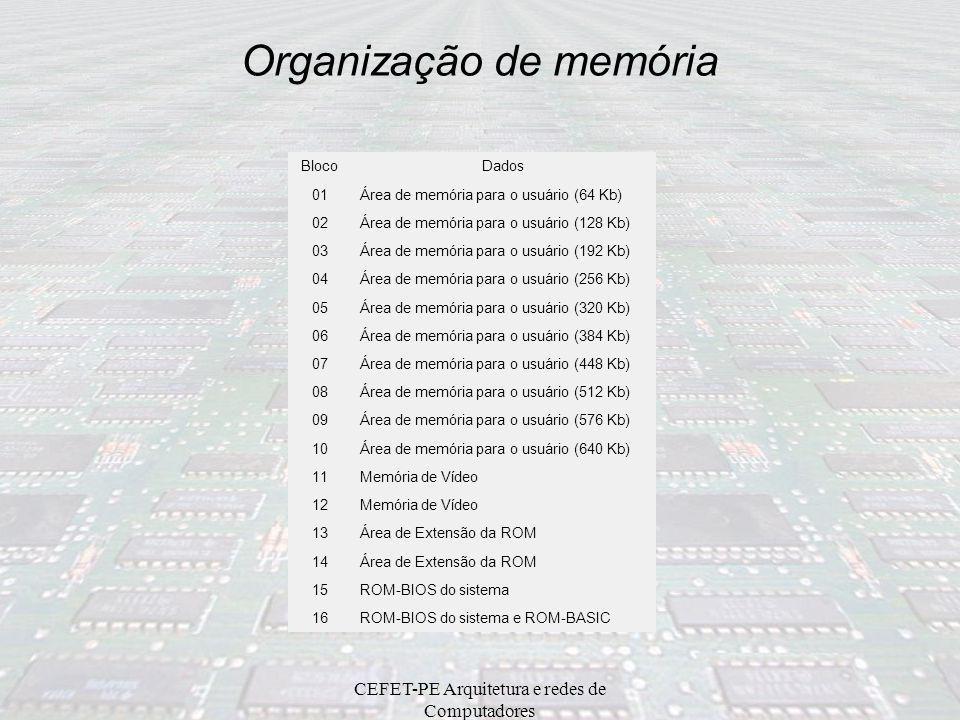 CEFET-PE Arquitetura e redes de Computadores Geração de endereço físico Registrador de segmento * 16 + offset Physical Address (20 Bits) Adder Segment