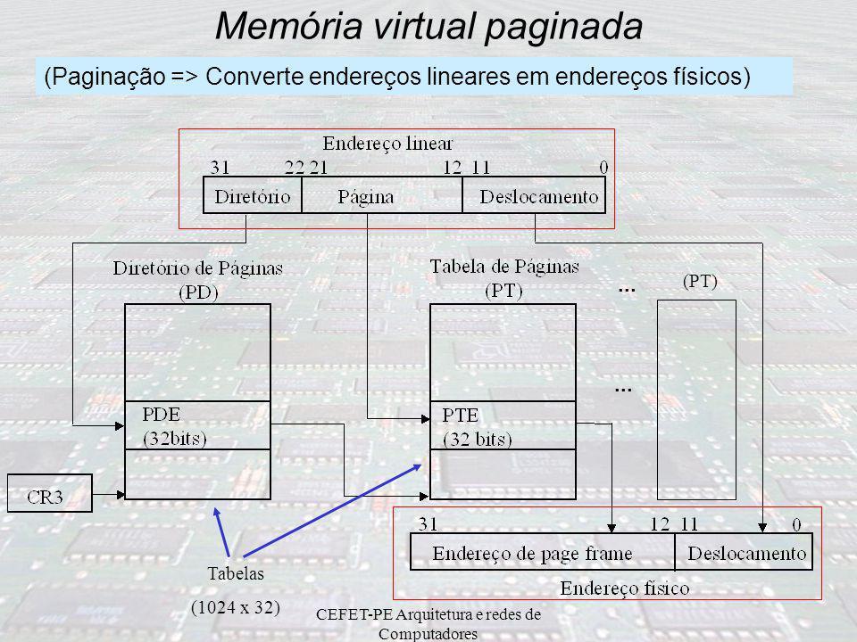 CEFET-PE Arquitetura e redes de Computadores Memória virtual segmentada programa gera endereço virtual –CPU transforma endereço virtual em endereço fí