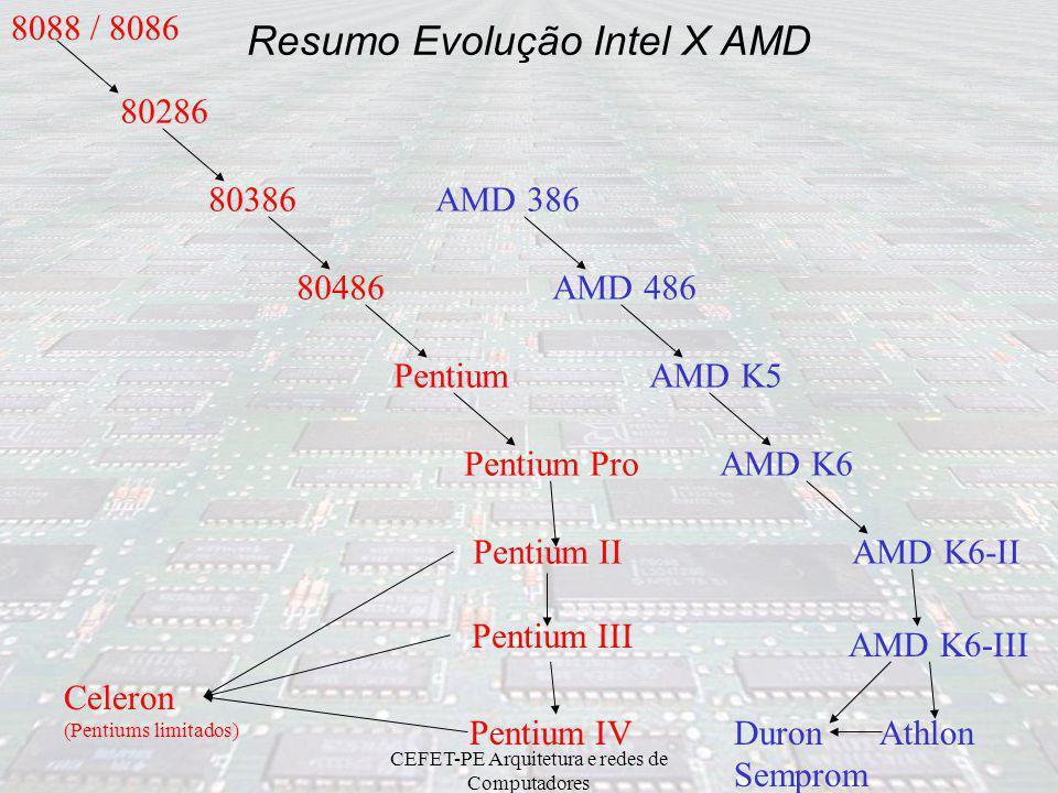 CEFET-PE Arquitetura e redes de Computadores Mercado de Processadores Low –End –Destinado à construção de máquina de baixo poder computacional Usuário iniciante –(Celeron D (Intel), Semprom (AMD) Mid-Range –Destinado à construção de máquinas de maior poder computacional Ferramentas CAD, design house –Pentium IV (Intel), Athlon (AMD) High-End –Destinado à maquinas de alto poder computacional e compartilhamento Servidores de Rede Gerenciamento de Clusters –Pentium HT (Intel), Athlon 64 D (AMD)