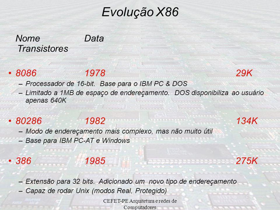 CEFET-PE Arquitetura e redes de Computadores Comparativo entre Processadores Intel e AMD Intel foi isoladamente a líder em fabricação de CPUs até início dos anos 90 –Até a fabricação do 80286 Não houve concorrência da AMD –Concorrência começou devido a fabricação do AM386 DX Intel Pentium X AMD AM5x86 Intel Pentium, Pentium PRO X AMD K5 –Equivalente mas lançado 3 anos depois do Pentium Intel Pentium MMX, II X AMD K6 –Vantagem AMD: Mais barato Intel Celeron X AMDK6 –Celeron:Versão light do Pentium II Intel Celeron X AMD Sempron