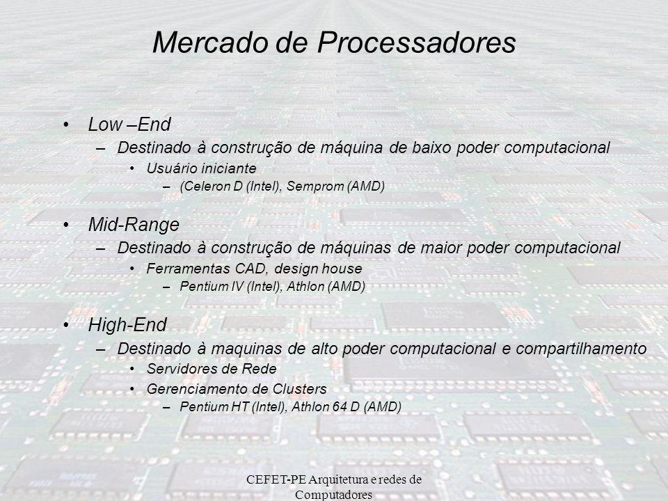 CEFET-PE Arquitetura e redes de Computadores Intel Pentium 4 - Diagrama Resumido