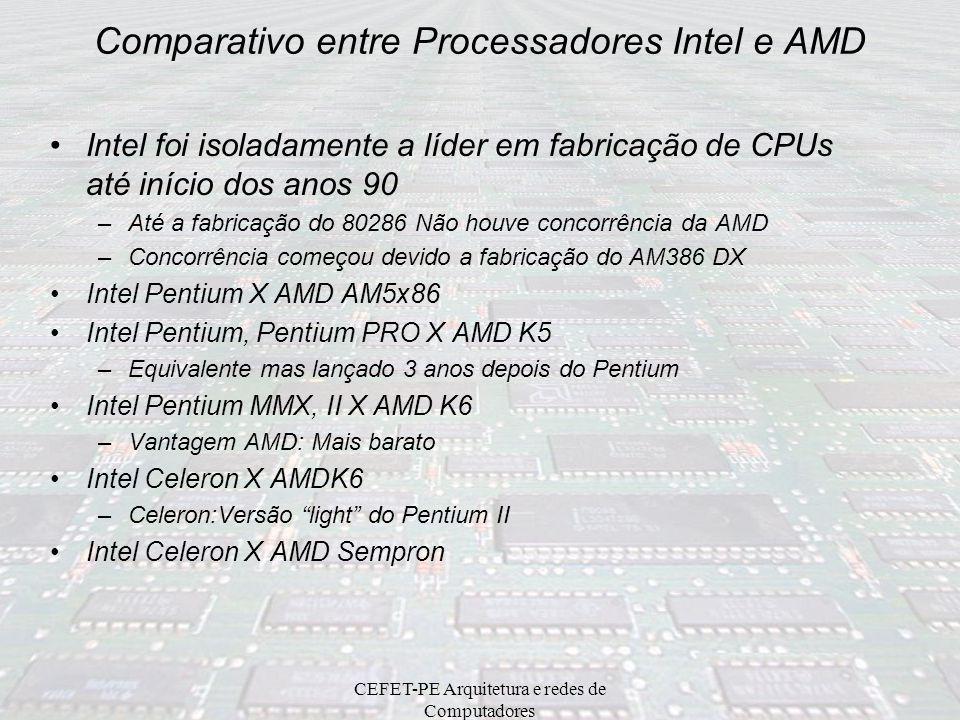 CEFET-PE Arquitetura e redes de Computadores Mercado de Processadores Low –End –Destinado à construção de máquina de baixo poder computacional Usuário
