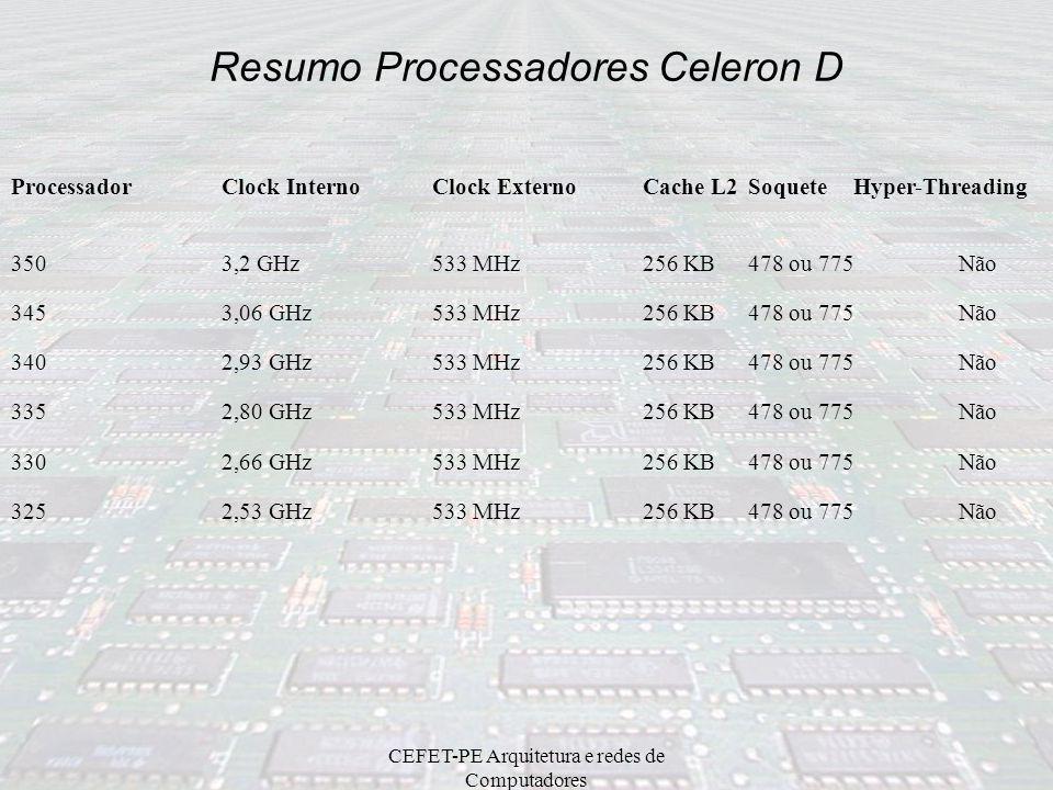 CEFET-PE Arquitetura e redes de Computadores Resumo Processadores Celeron Modelo Nome- código Baseado noCache L1 Cache L2 Tecnolo gia Barramento Exter