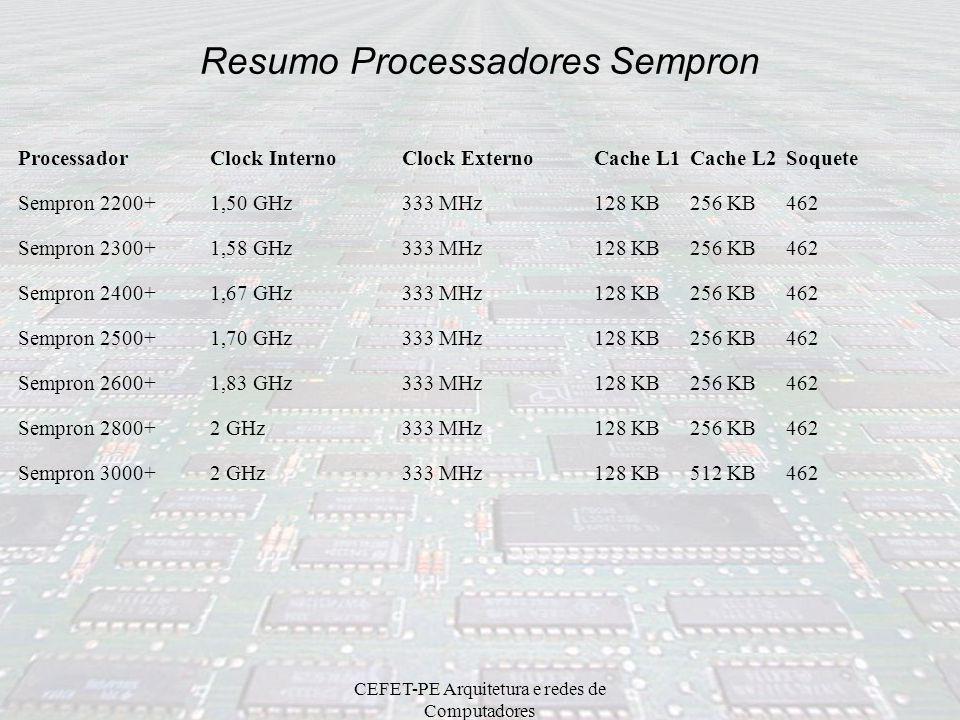 CEFET-PE Arquitetura e redes de Computadores Resumo Processadores Celeron D ProcessadorClock InternoClock ExternoCache L2SoqueteHyper-Threading 3503,2