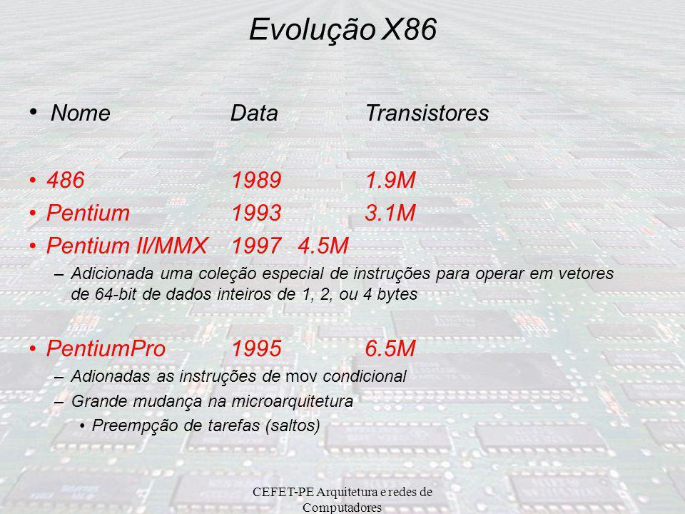 CEFET-PE Arquitetura e redes de Computadores Evolução X86 NomeDataTransistores 48619891.9M Pentium19933.1M Pentium II/MMX19974.5M –Adicionada uma coleção especial de instruções para operar em vetores de 64-bit de dados inteiros de 1, 2, ou 4 bytes PentiumPro19956.5M –Adionadas as instruções de mov condicional –Grande mudança na microarquitetura Preempção de tarefas (saltos)
