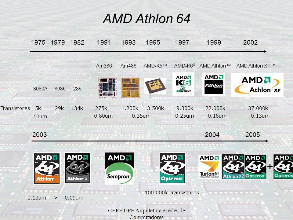 CEFET-PE Arquitetura e redes de Computadores AMD Athlon 64 Resumo Processadores AMD Atuais –Desktop Semprom (Low End) Athlon 64 (Mid Range) Athlon 64