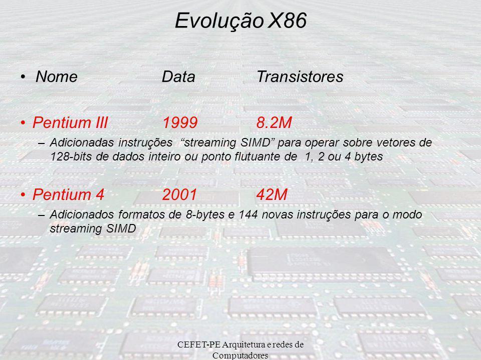 CEFET-PE Arquitetura e redes de Computadores Evolução X86 NomeDataTransistores Pentium III19998.2M –Adicionadas instruções streaming SIMD para operar sobre vetores de 128-bits de dados inteiro ou ponto flutuante de 1, 2 ou 4 bytes Pentium 4200142M –Adicionados formatos de 8-bytes e 144 novas instruções para o modo streaming SIMD