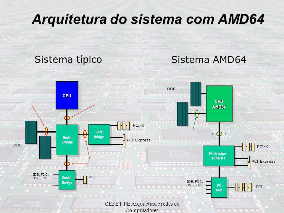 CEFET-PE Arquitetura e redes de Computadores Características da arquitetura AMD64 Processamento nativo em 32 e 64 bits Controlador de memória DDR inte