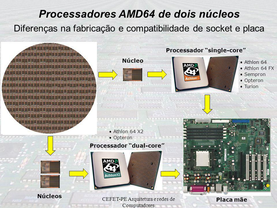 CEFET-PE Arquitetura e redes de Computadores Arquitetura do sistema com AMD64 Sistema típico CPUCPU North Bridge North Bridge South Bridge South Bridg