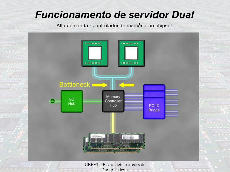 CEFET-PE Arquitetura e redes de Computadores Para servidores com 1, 2, 4 ou 8 processadores Processamento nativo em 32 e 64 bits Controlador de memóri