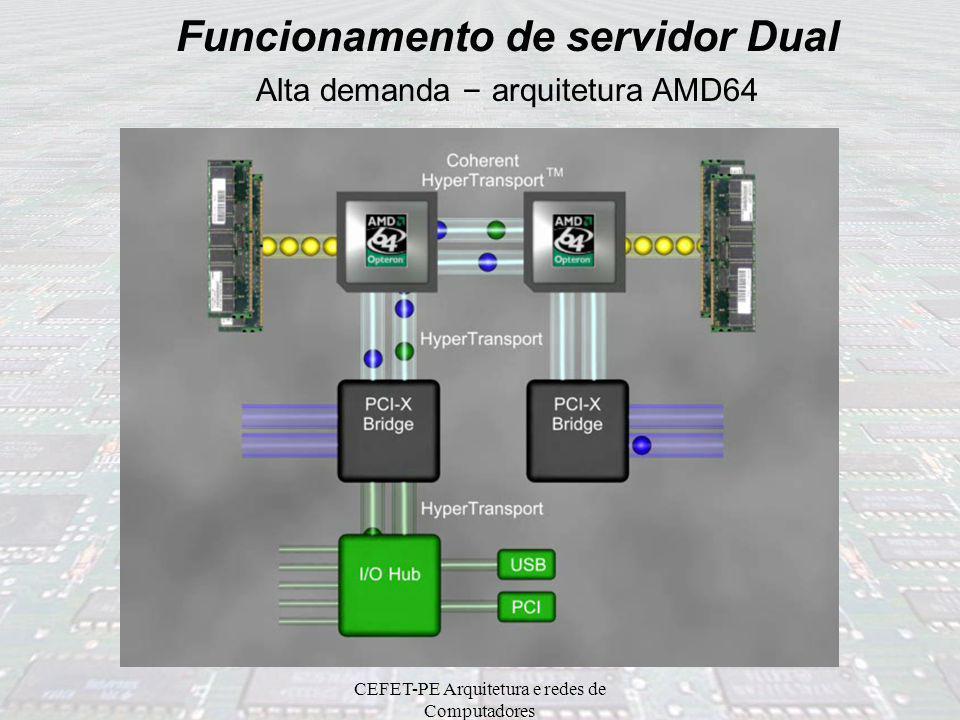CEFET-PE Arquitetura e redes de Computadores Funcionamento de servidor Dual Alta demanda - controlador de mem ó ria no chipset