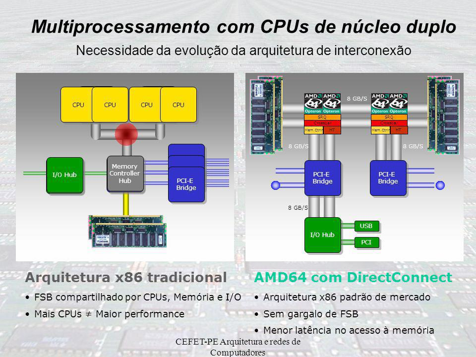 CEFET-PE Arquitetura e redes de Computadores Típico sistema multiprocessado South Bridge South Bridge PCI IDE, FDC, USB, Etc. PCI-X Bridge PCI-X Bridg