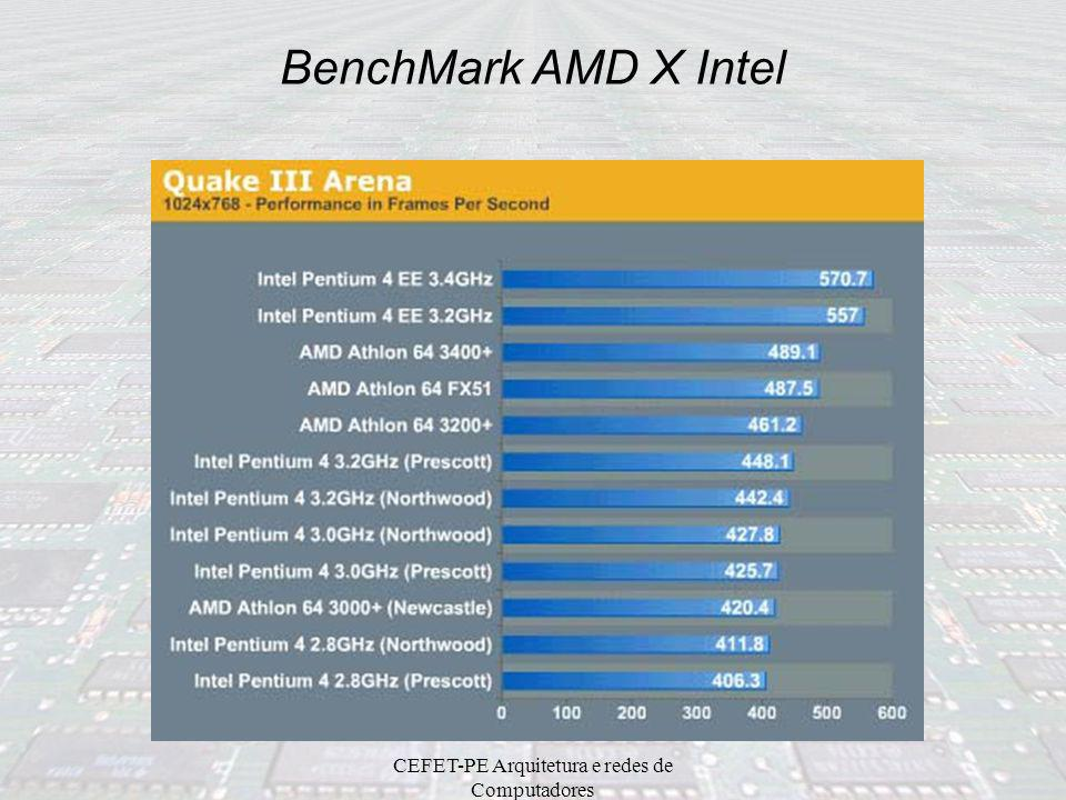 CEFET-PE Arquitetura e redes de Computadores CPU de 16 núcleos O futuro do Microprocessador Mais transistores, mais núcleos, mais threads Mais núcleos