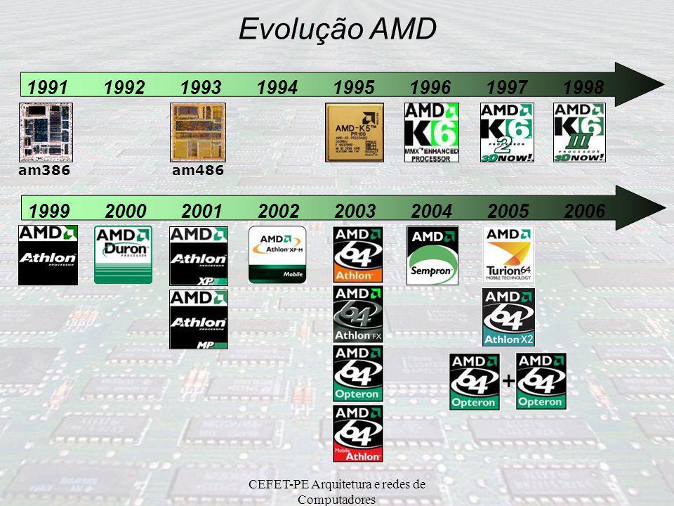 CEFET-PE Arquitetura e redes de Computadores AMD Athlon 64 Resumo Processadores AMD Atuais –Desktop Semprom (Low End) Athlon 64 (Mid Range) Athlon 64 FX Athlon 64 X2 –Notebooks Athlon 64 Mobile Turion 64 –Servidores Opteron