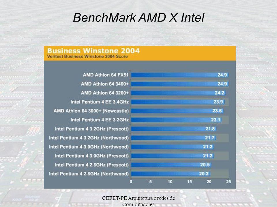 CEFET-PE Arquitetura e redes de Computadores BenchMark AMD X Intel