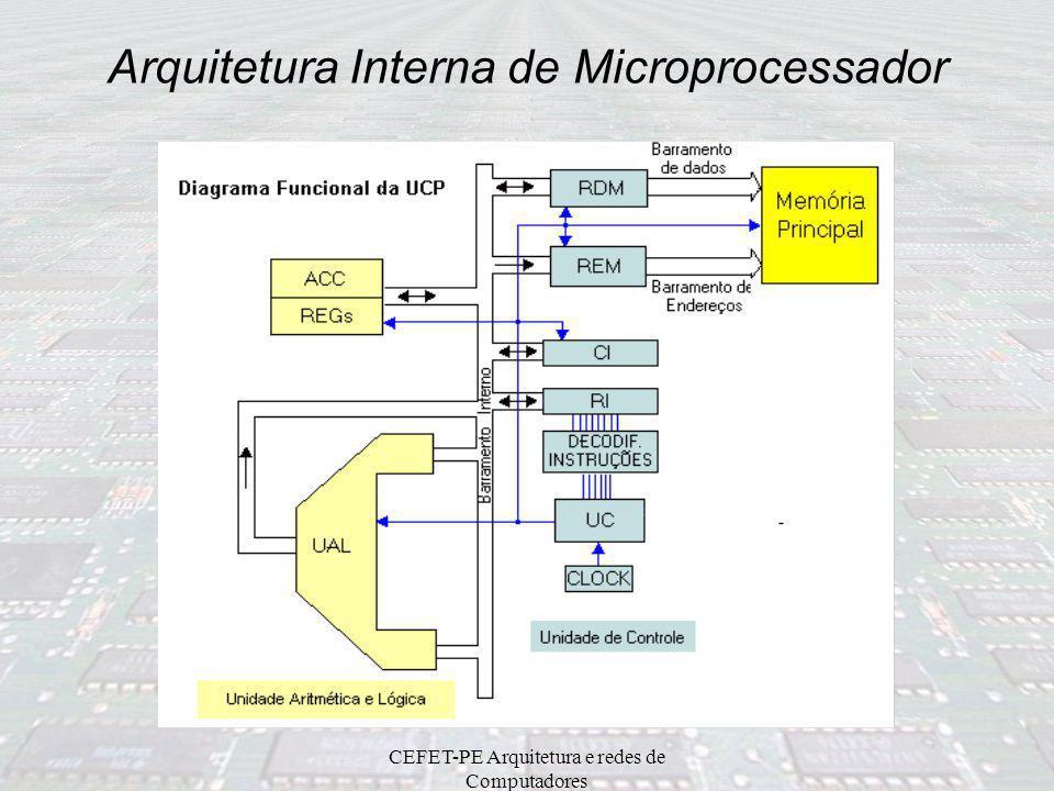 CEFET-PE Arquitetura e redes de Computadores Geração de endereço físico Registrador de segmento * 16 + offset Physical Address (20 Bits) Adder Segment Register (16 bits) 0 0 Offset Value (16 bits)