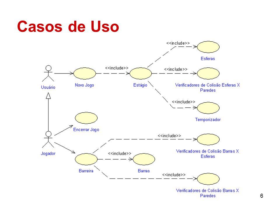Projeto Arquitetura JCSP Arquitetura UML-RT