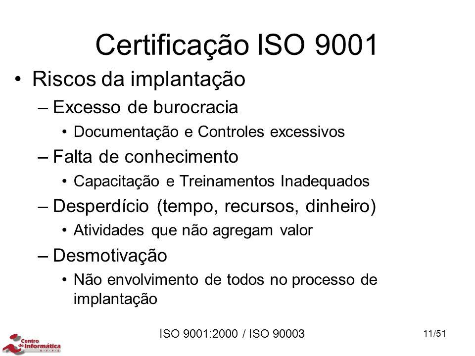 ISO 9001:2000 / ISO 90003 Certificação ISO 9001 Riscos da implantação –Excesso de burocracia Documentação e Controles excessivos –Falta de conheciment