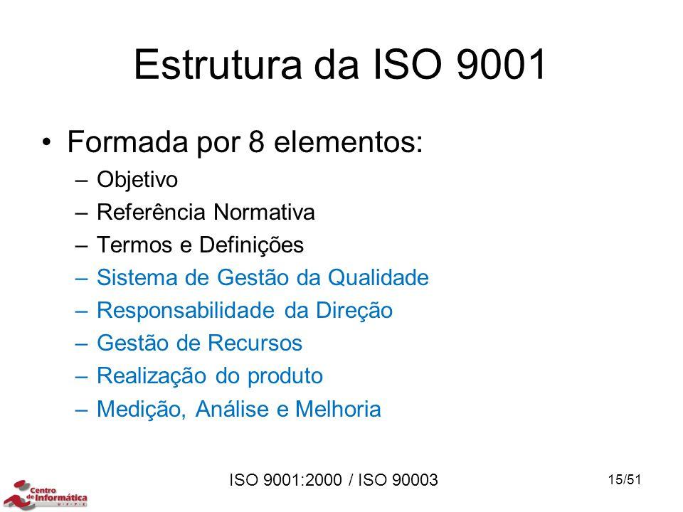 ISO 9001:2000 / ISO 90003 Estrutura da ISO 9001 Formada por 8 elementos: –Objetivo –Referência Normativa –Termos e Definições –Sistema de Gestão da Qu