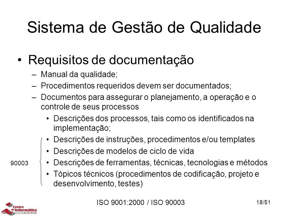 ISO 9001:2000 / ISO 90003 Requisitos de documentação –Manual da qualidade; –Procedimentos requeridos devem ser documentados; –Documentos para assegura