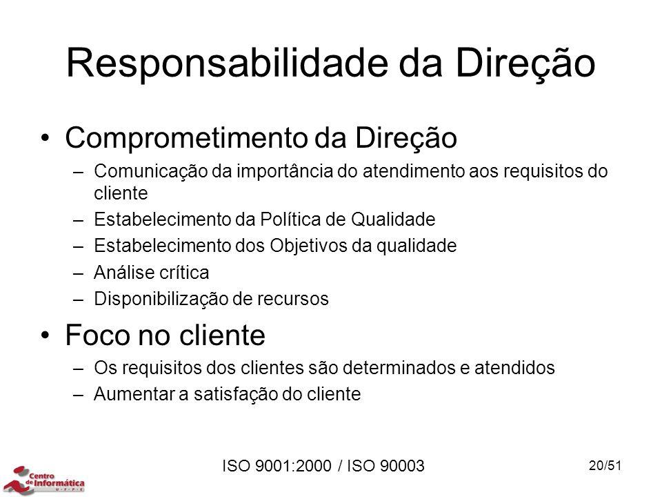 ISO 9001:2000 / ISO 90003 Responsabilidade da Direção Comprometimento da Direção –Comunicação da importância do atendimento aos requisitos do cliente