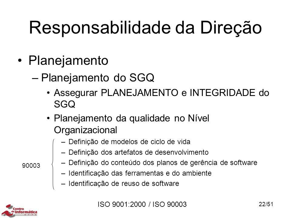 ISO 9001:2000 / ISO 90003 Planejamento –Planejamento do SGQ Assegurar PLANEJAMENTO e INTEGRIDADE do SGQ Planejamento da qualidade no Nível Organizacio
