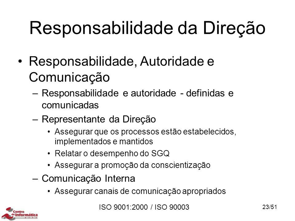 ISO 9001:2000 / ISO 90003 Responsabilidade da Direção Responsabilidade, Autoridade e Comunicação –Responsabilidade e autoridade - definidas e comunica