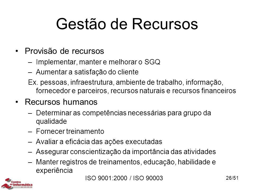ISO 9001:2000 / ISO 90003 Gestão de Recursos Provisão de recursos –Implementar, manter e melhorar o SGQ –Aumentar a satisfação do cliente Ex. pessoas,