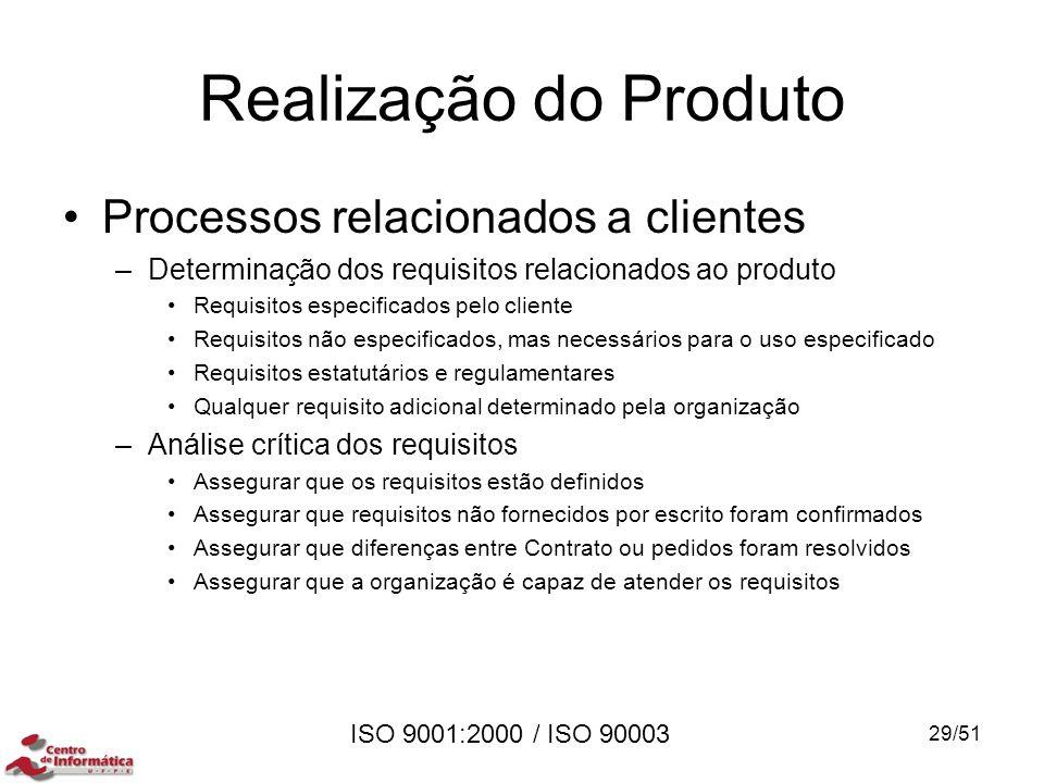 ISO 9001:2000 / ISO 90003 Realização do Produto Processos relacionados a clientes –Determinação dos requisitos relacionados ao produto Requisitos espe