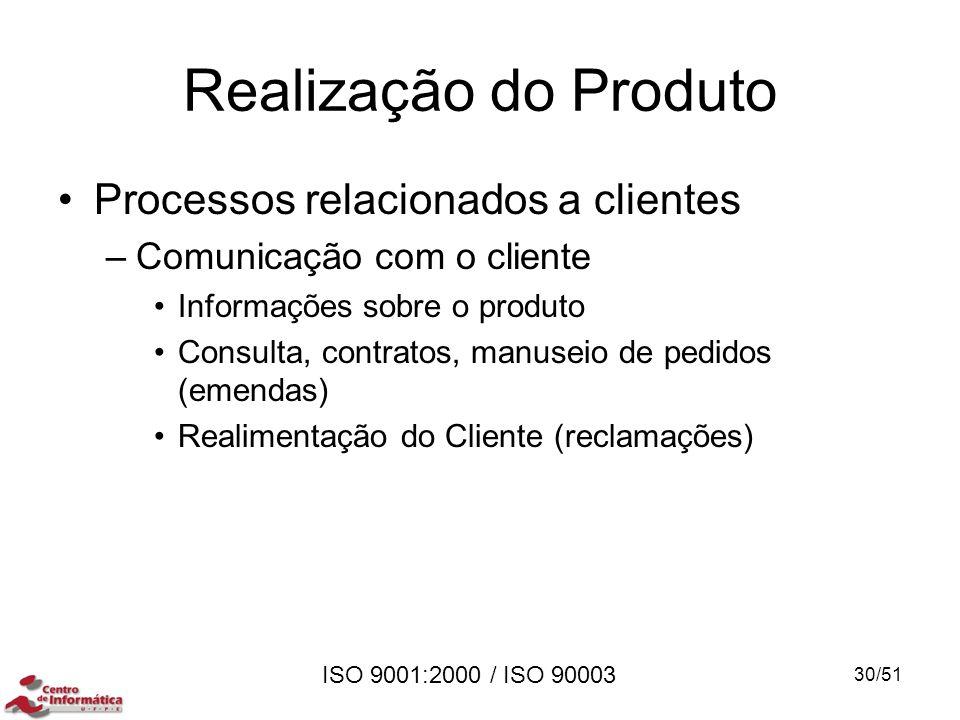 ISO 9001:2000 / ISO 90003 Realização do Produto Processos relacionados a clientes –Comunicação com o cliente Informações sobre o produto Consulta, con