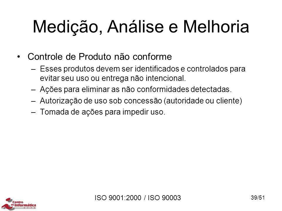 ISO 9001:2000 / ISO 90003 Medição, Análise e Melhoria Controle de Produto não conforme –Esses produtos devem ser identificados e controlados para evit