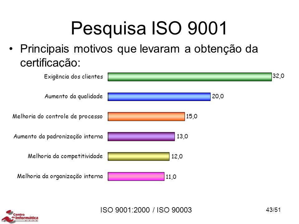 ISO 9001:2000 / ISO 90003 Pesquisa ISO 9001 Principais motivos que levaram a obtenção da certificação: 43/51