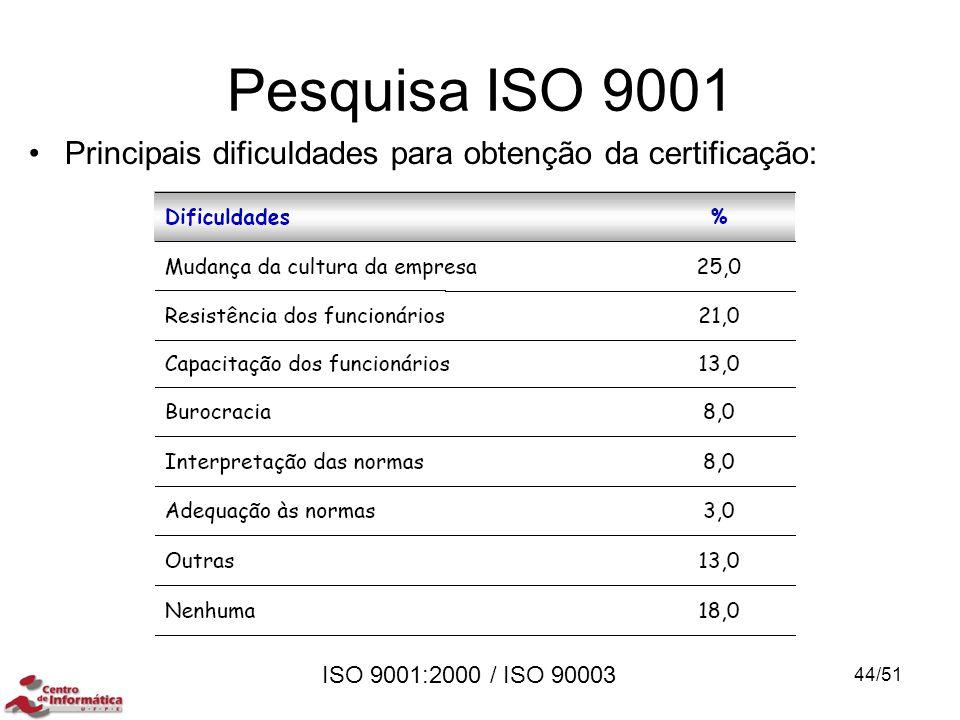 ISO 9001:2000 / ISO 90003 Pesquisa ISO 9001 Principais dificuldades para obtenção da certificação: 44/51