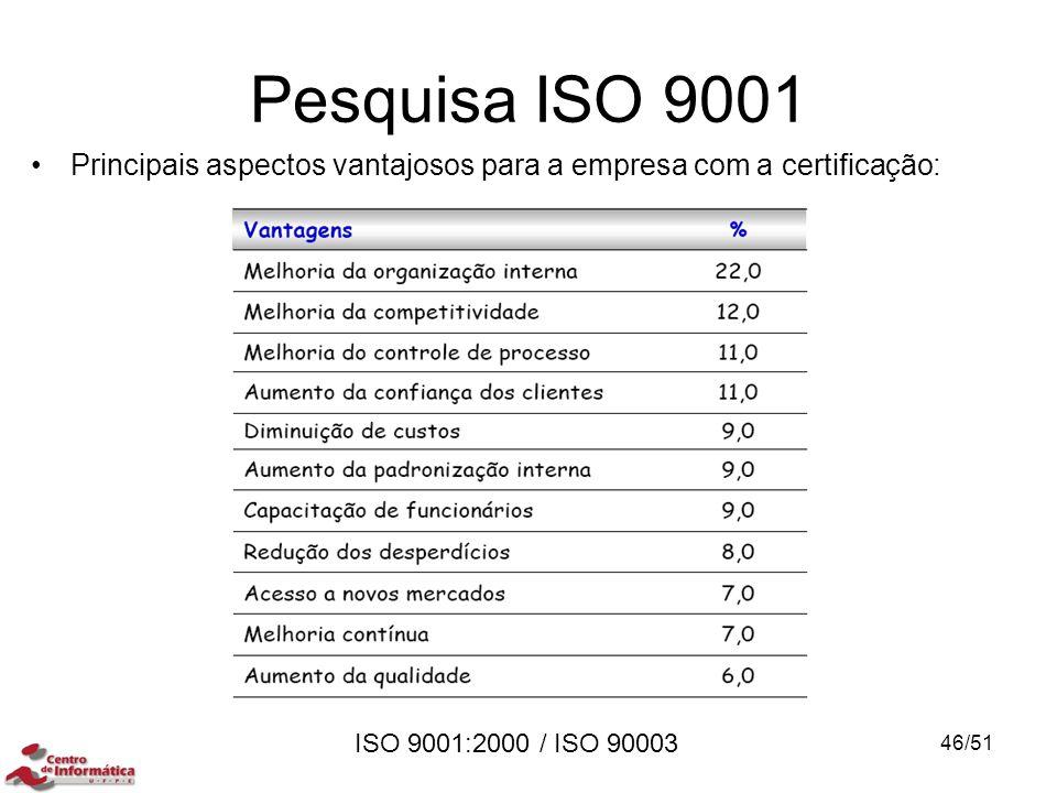 ISO 9001:2000 / ISO 90003 Pesquisa ISO 9001 Principais aspectos vantajosos para a empresa com a certificação: 46/51